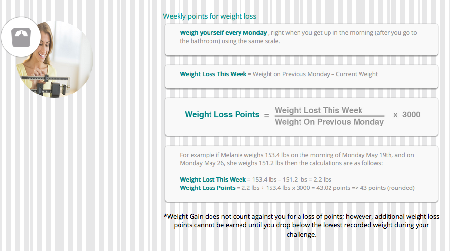 points-for-weight-loss